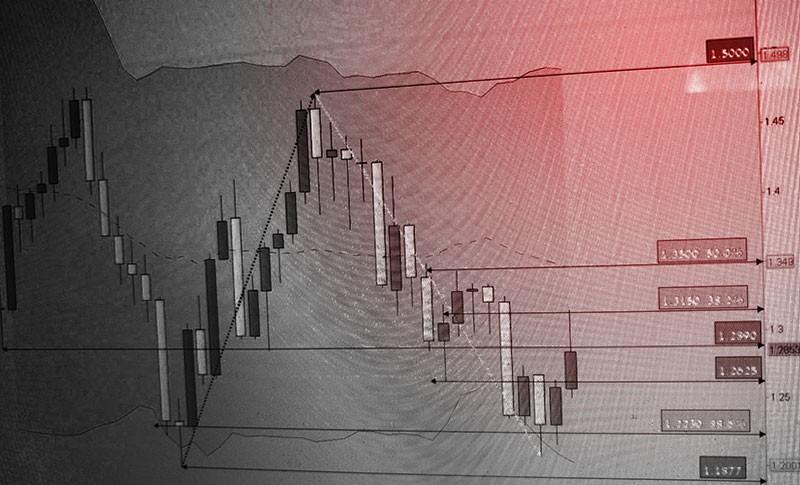 forex-candlestick-chart
