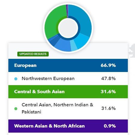 dna-results-e-and-t